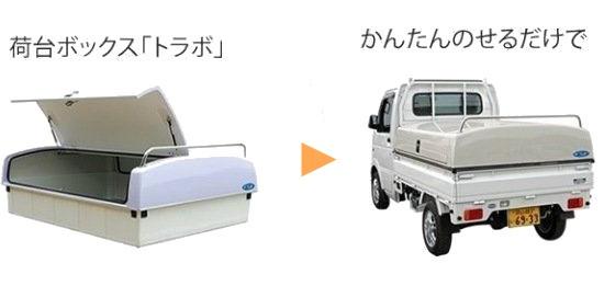 軽トラに荷台ボックストラボを乗せるだけ